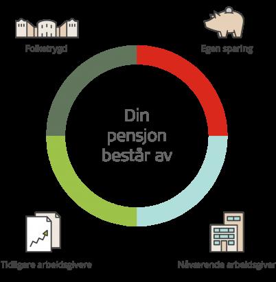 rifs-medlemsbedrifter-kan-innga-pensjonsavtale-i-storebrand
