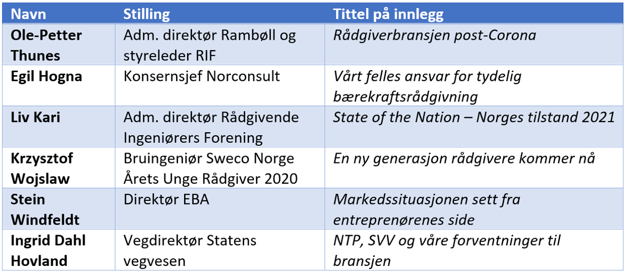 se-det-faglige-programmet-pa-rifs-arsmote-2021
